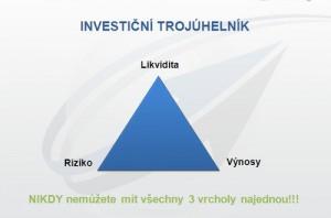Investiční chyby - nemáme plán.